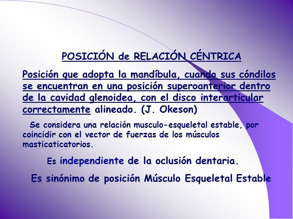 POSICIÓN de RELACIÓN CÉNTRICA
