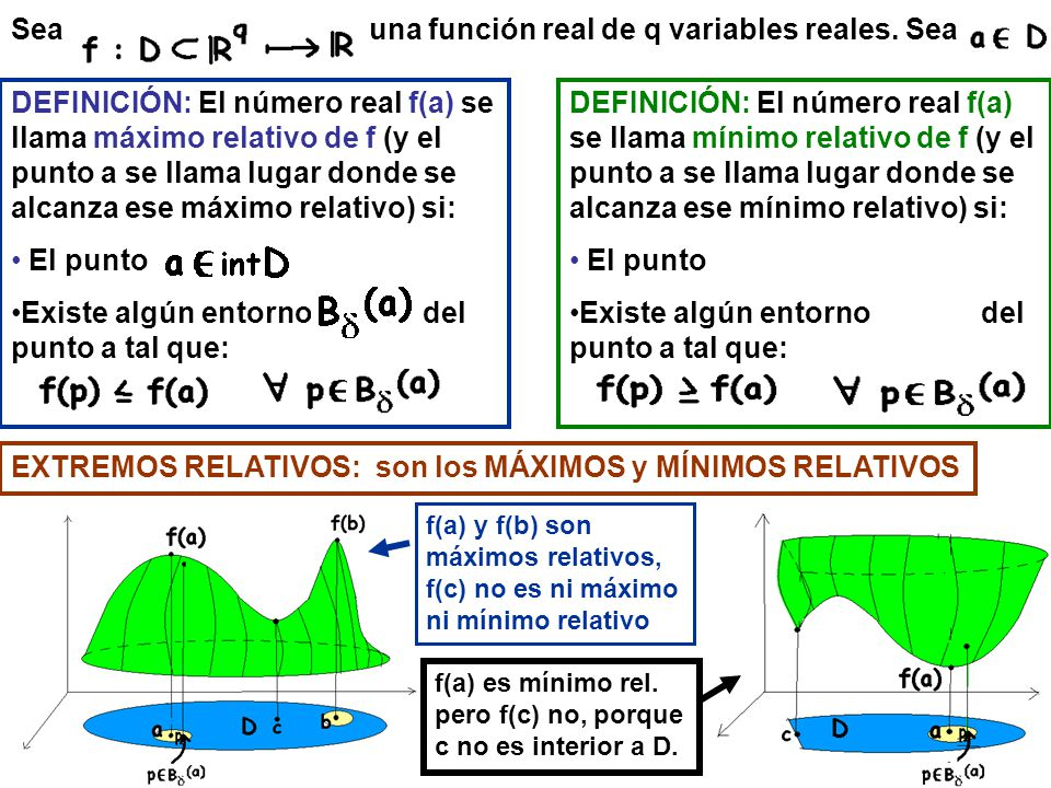 Sea una función real de q variables reales. Sea