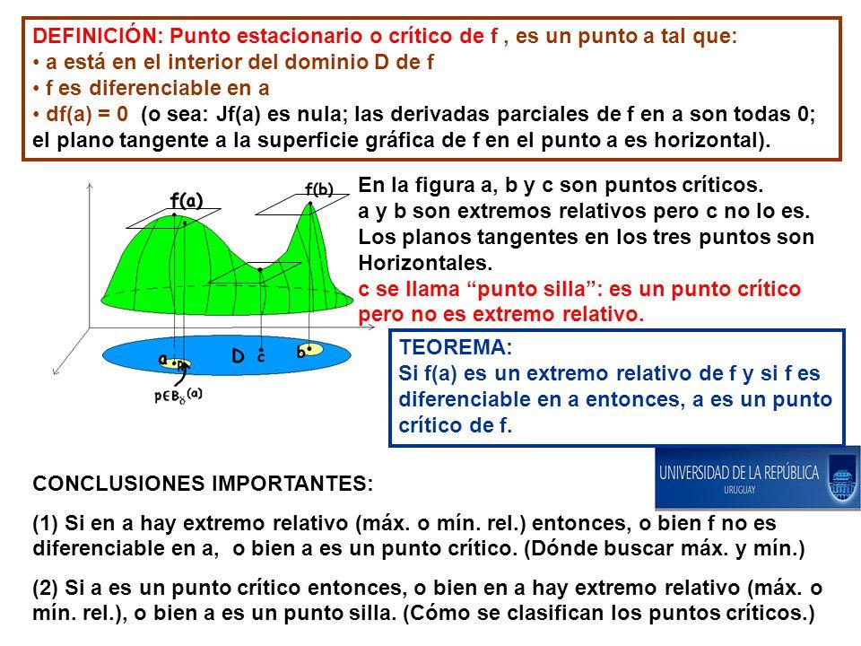 DEFINICIÓN: Punto estacionario o crítico de f , es un punto a tal que: