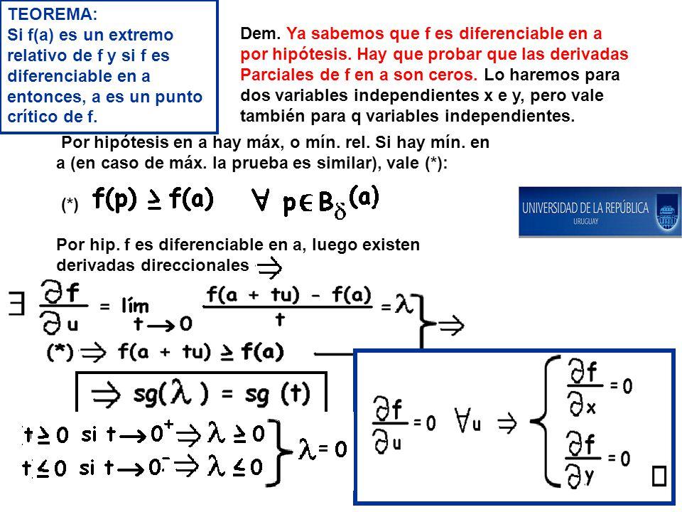 TEOREMA: Si f(a) es un extremo relativo de f y si f es diferenciable en a entonces, a es un punto crítico de f.