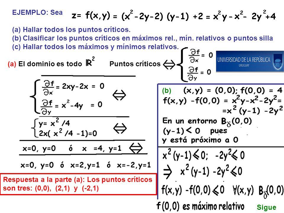EJEMPLO: Sea Hallar todos los puntos críticos. Clasificar los puntos críticos en máximos rel., mín. relativos o puntos silla.