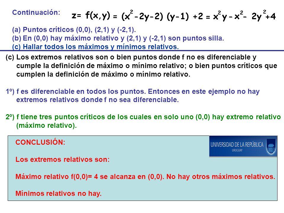 Continuación: Puntos críticos (0,0), (2,1) y (-2,1). En (0,0) hay máximo relativo y (2,1) y (-2,1) son puntos silla.