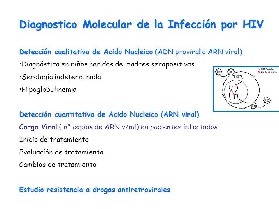 Diagnostico Molecular de la Infección por HIV
