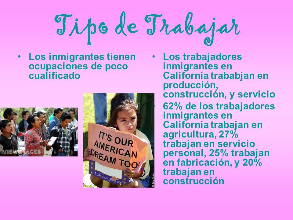 Tipo de Trabajar Los inmigrantes tienen ocupaciones de poco cualificado.