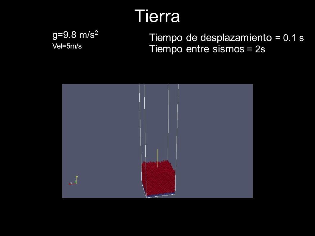 Tierra Tiempo de desplazamiento = 0.1 s Tiempo entre sismos = 2s