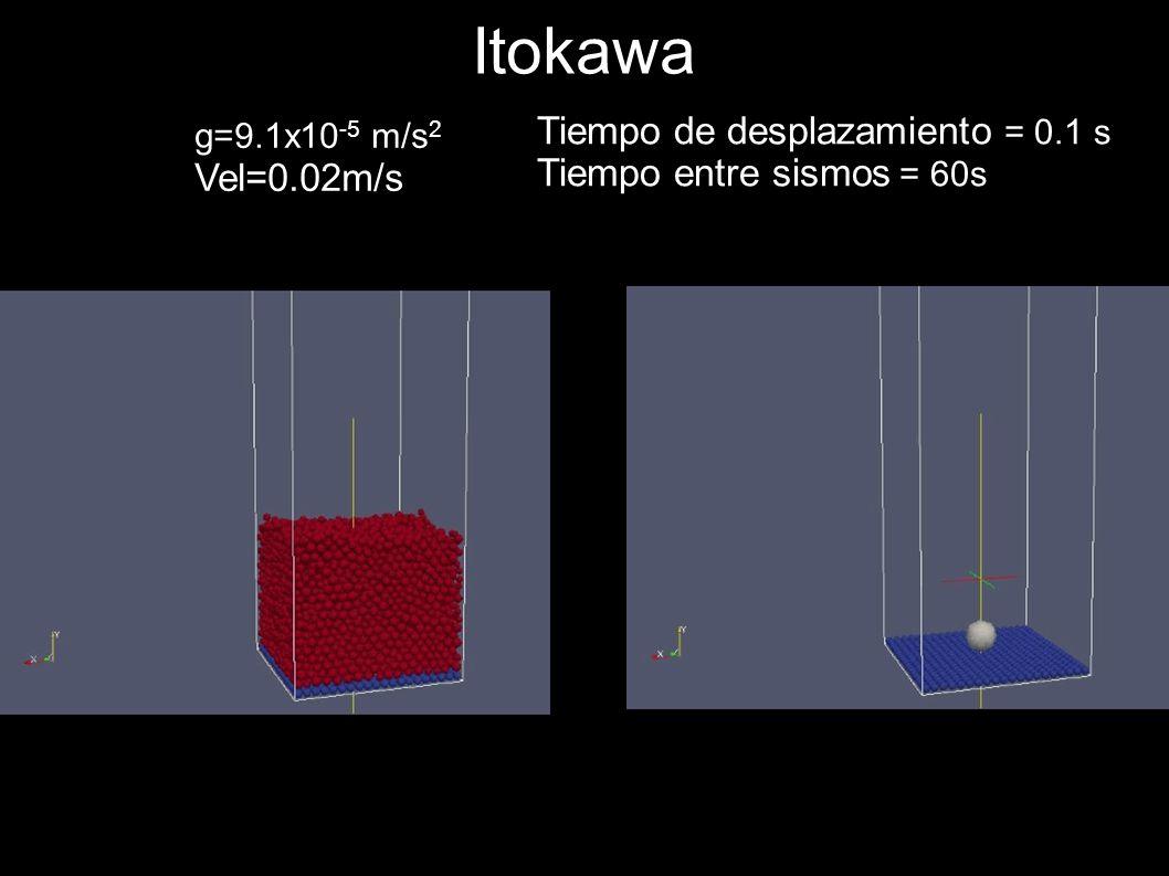Itokawa Tiempo de desplazamiento = 0.1 s Tiempo entre sismos = 60s