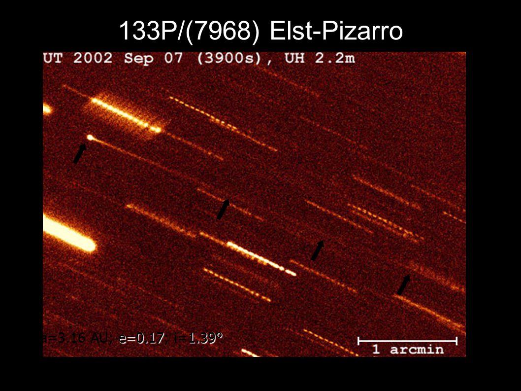 133P/(7968) Elst-Pizarro Hsieh et al. (2004)