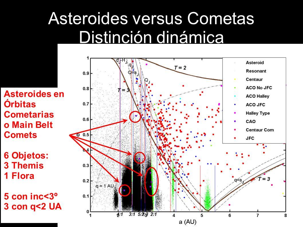 Asteroides versus Cometas Distinción dinámica