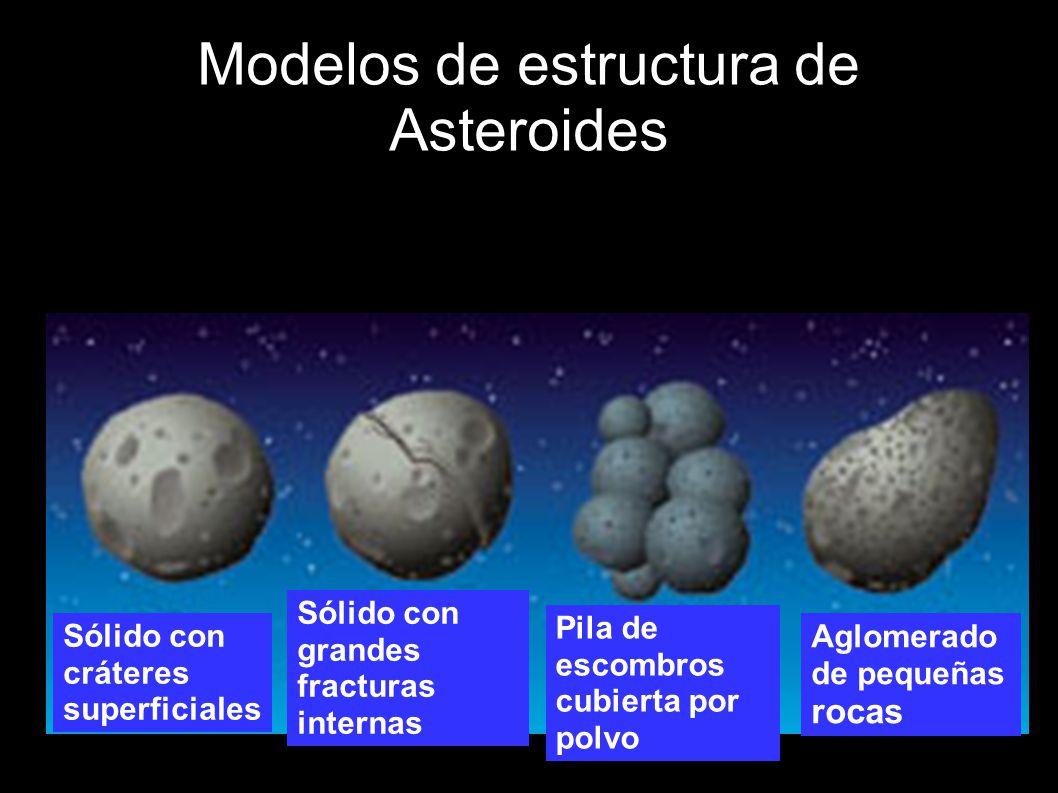 Modelos de estructura de Asteroides