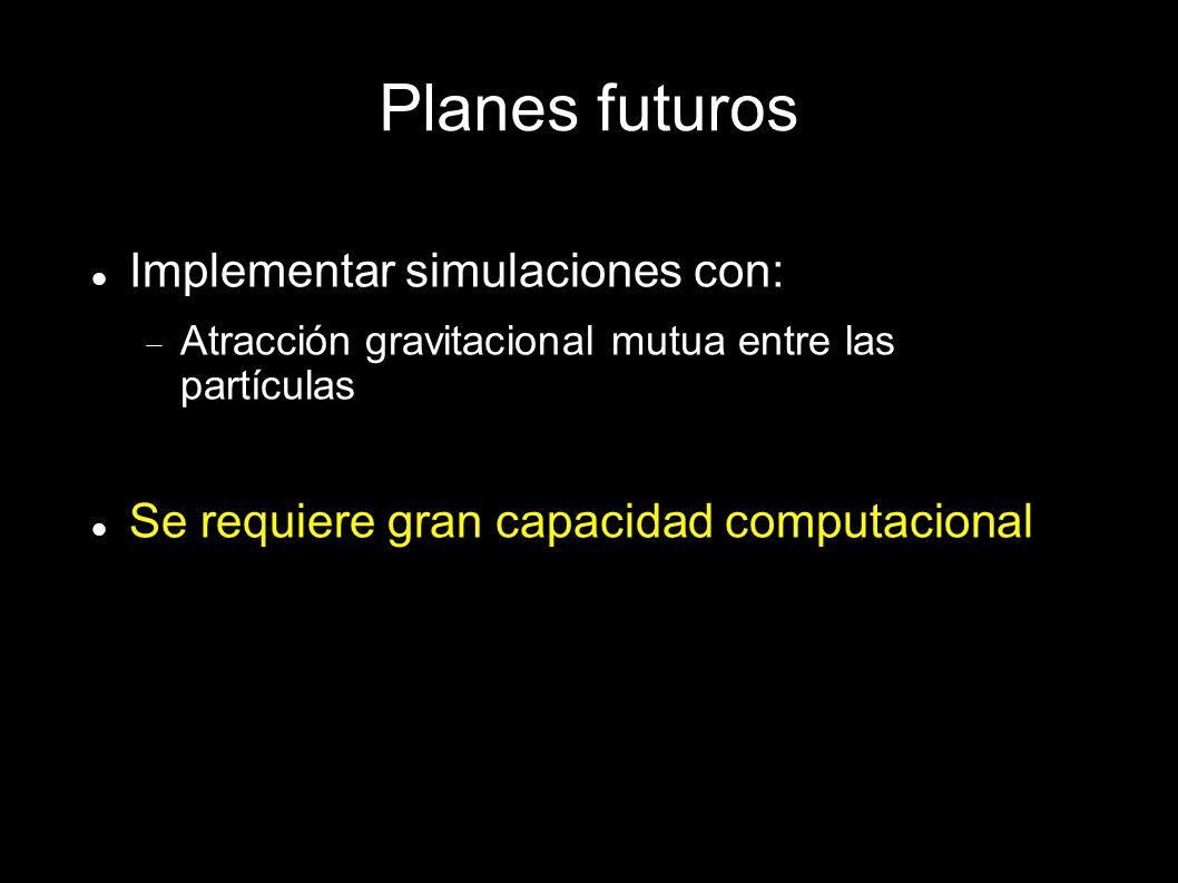 Planes futuros Implementar simulaciones con: