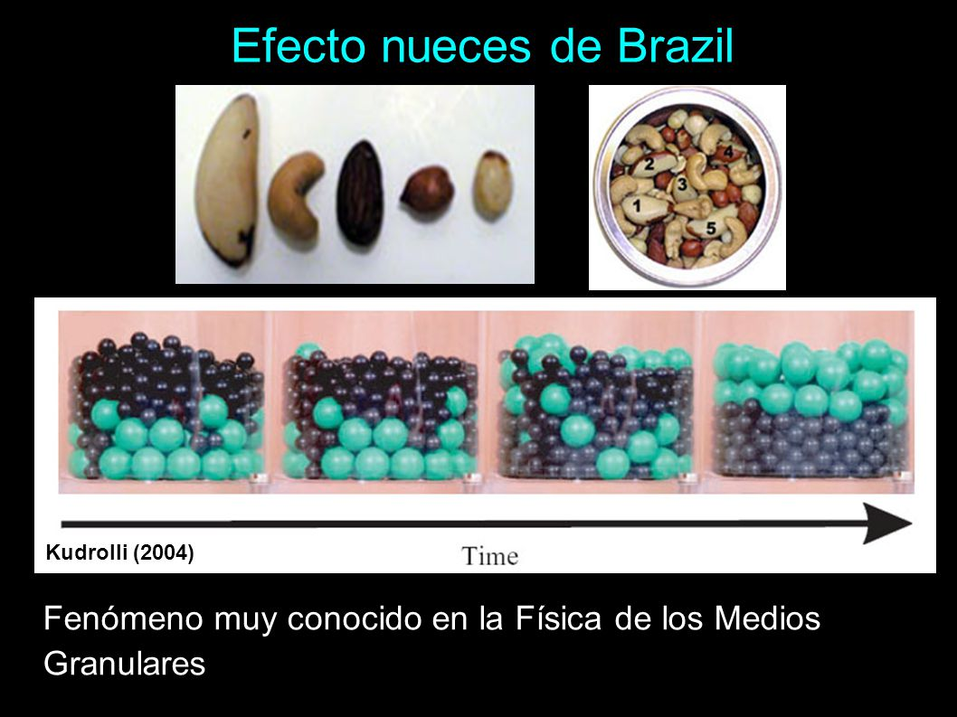 Efecto nueces de Brazil