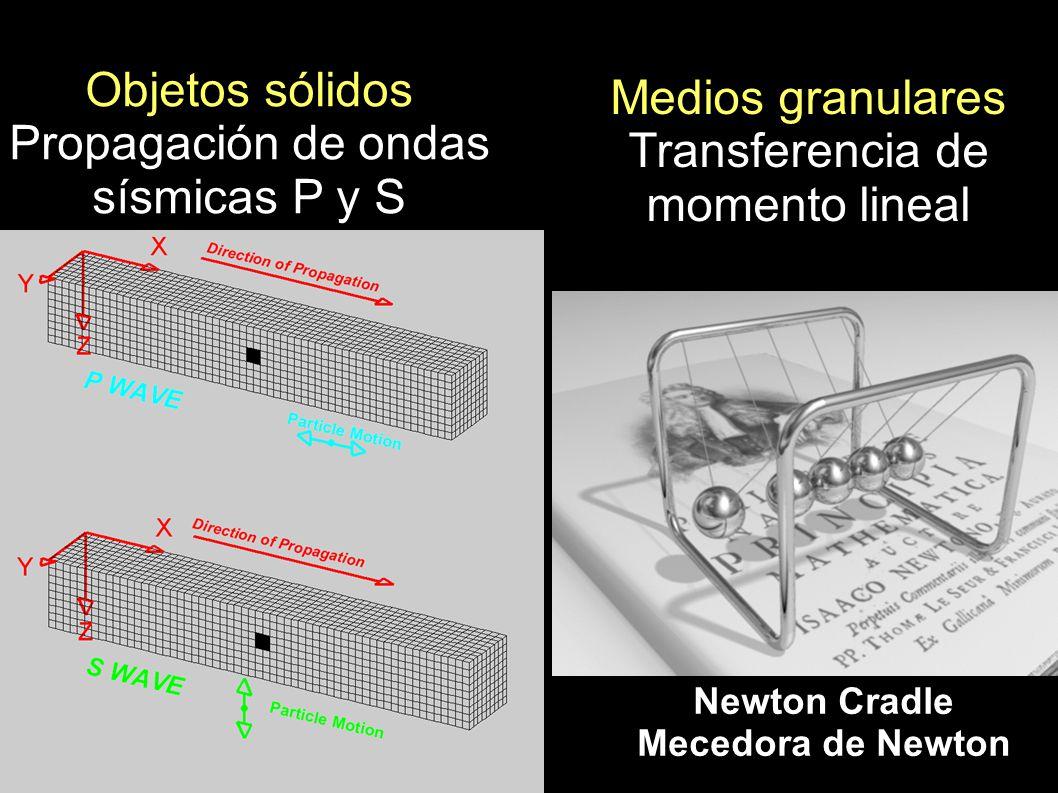 Medios granulares Transferencia de momento lineal