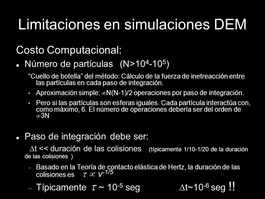 Limitaciones en simulaciones DEM