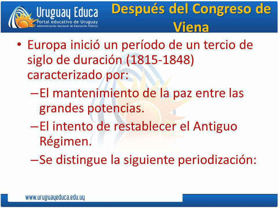 Después del Congreso de Viena