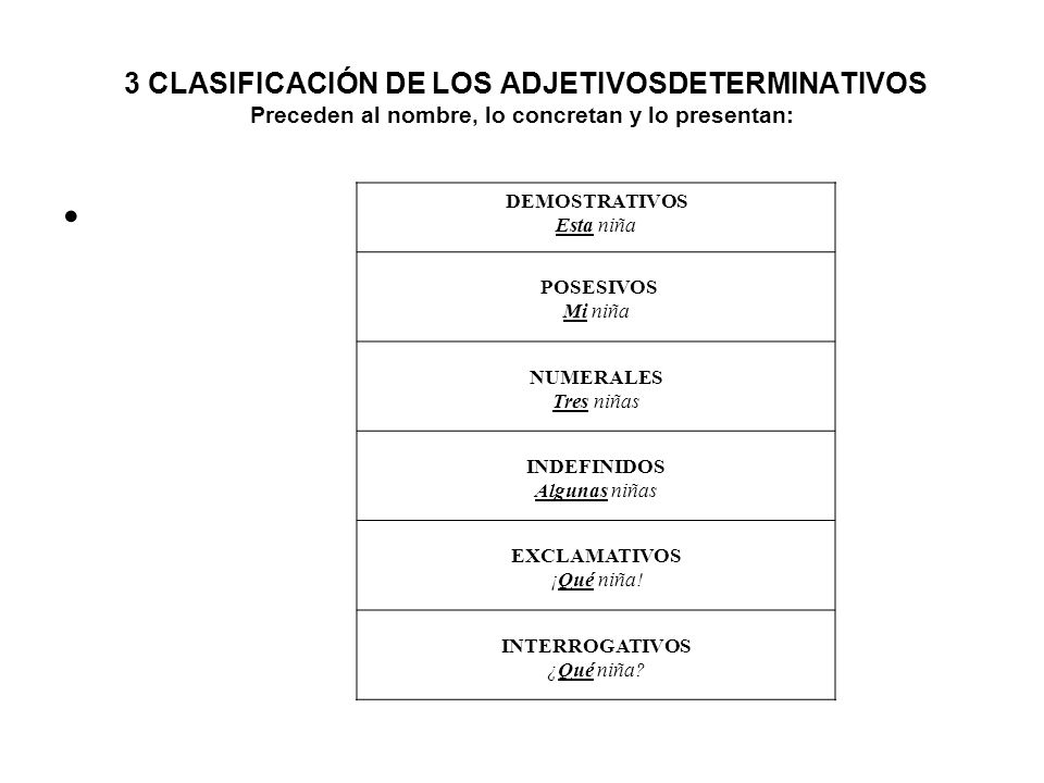 3 CLASIFICACIÓN DE LOS ADJETIVOSDETERMINATIVOS Preceden al nombre, lo concretan y lo presentan: