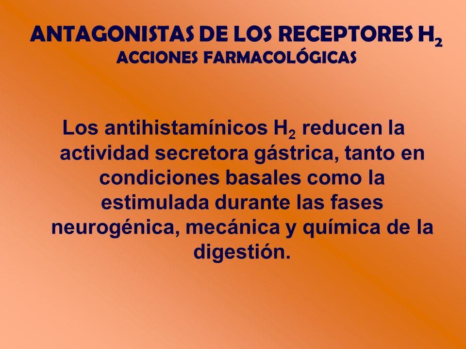 ANTAGONISTAS DE LOS RECEPTORES H2 ACCIONES FARMACOLÓGICAS