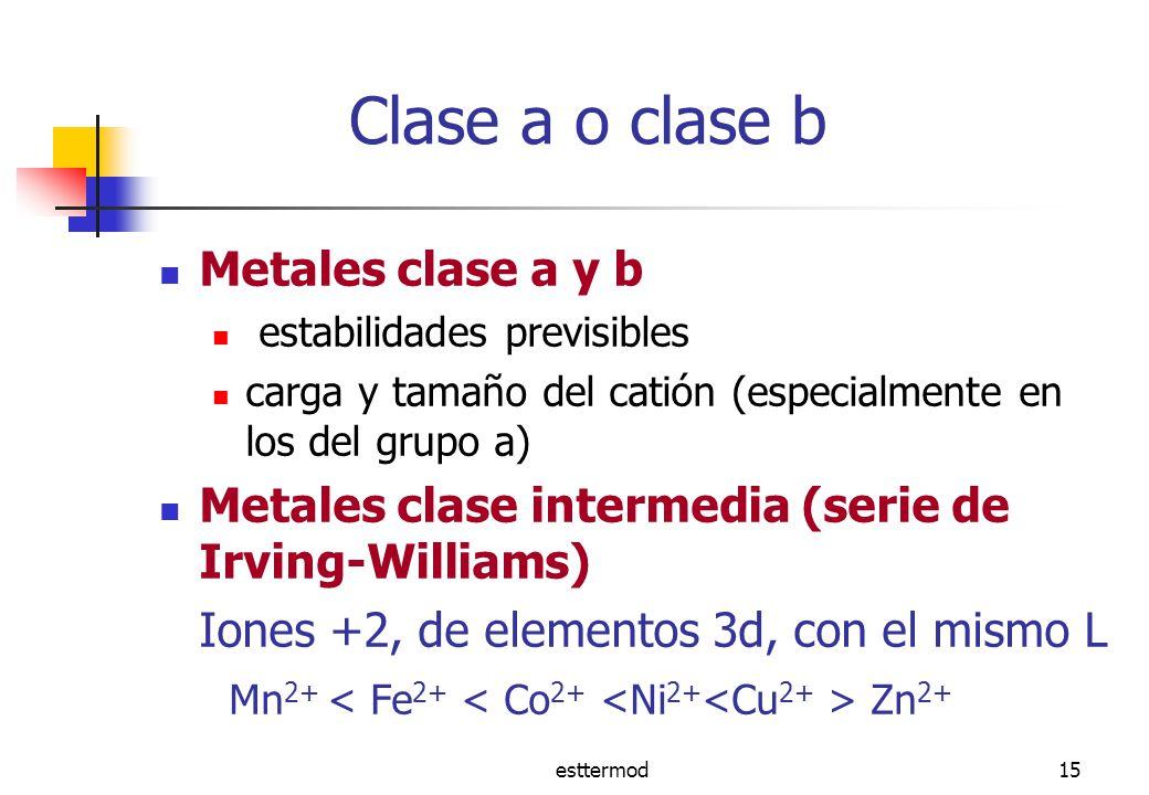 Clase a o clase b Metales clase a y b