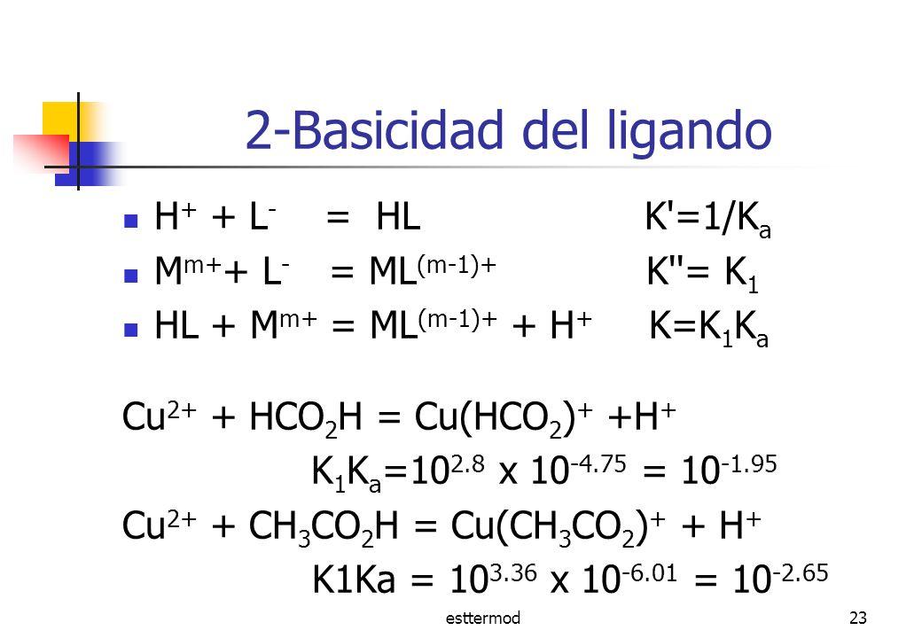 2-Basicidad del ligando