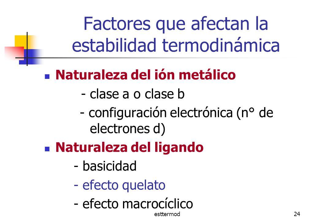 Factores que afectan la estabilidad termodinámica
