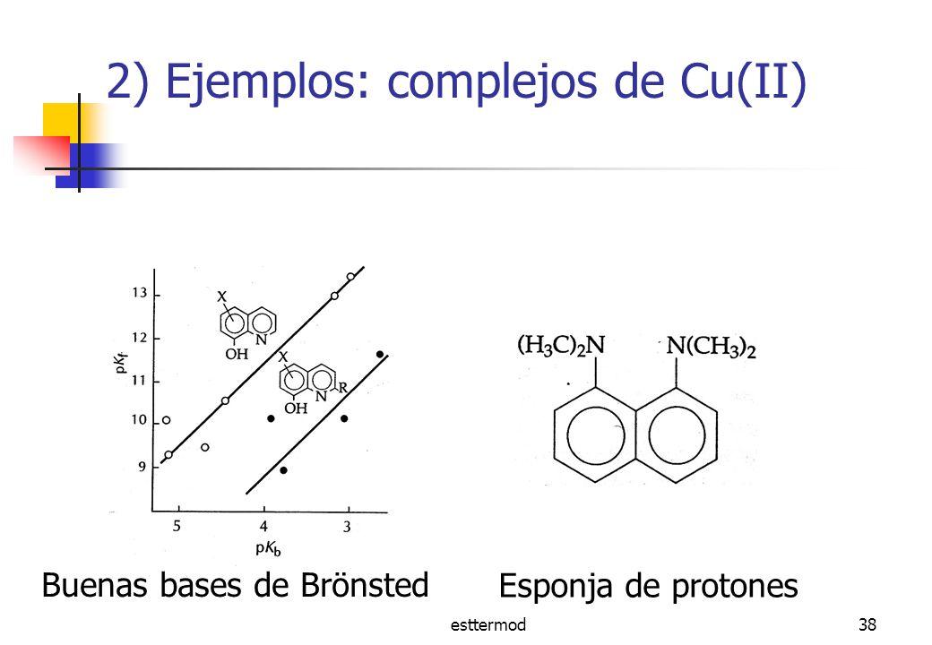 2) Ejemplos: complejos de Cu(II)