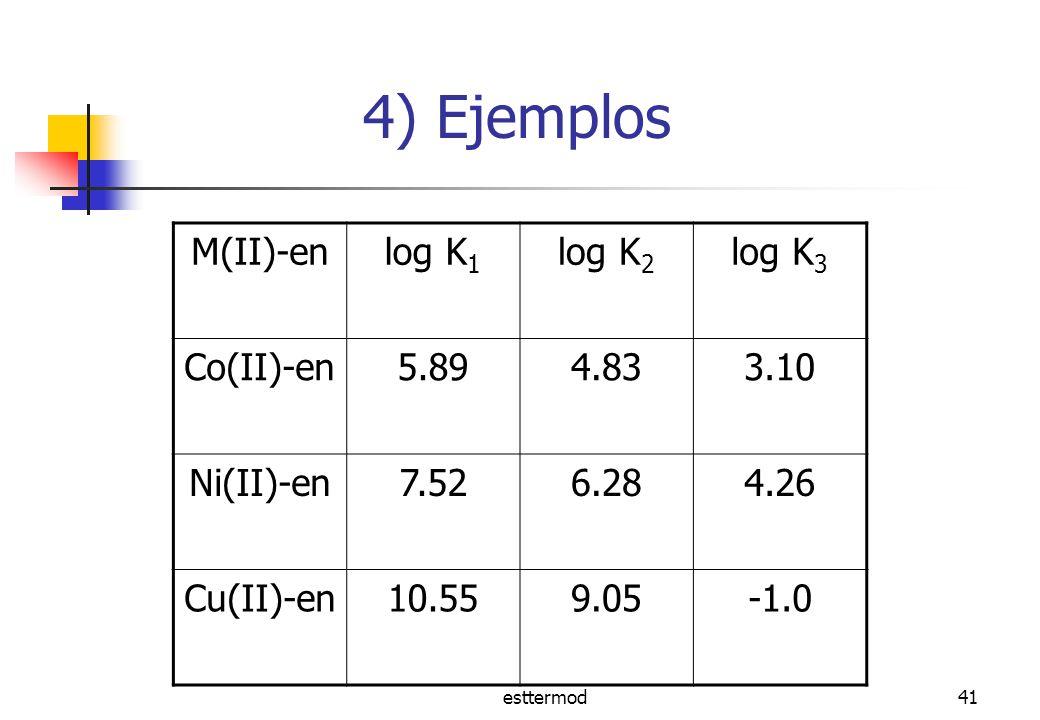 4) Ejemplos M(II)-en log K1 log K2 log K3 Co(II)-en 5.89 4.83 3.10