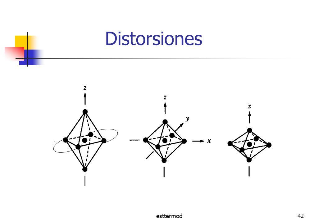 Distorsiones esttermod