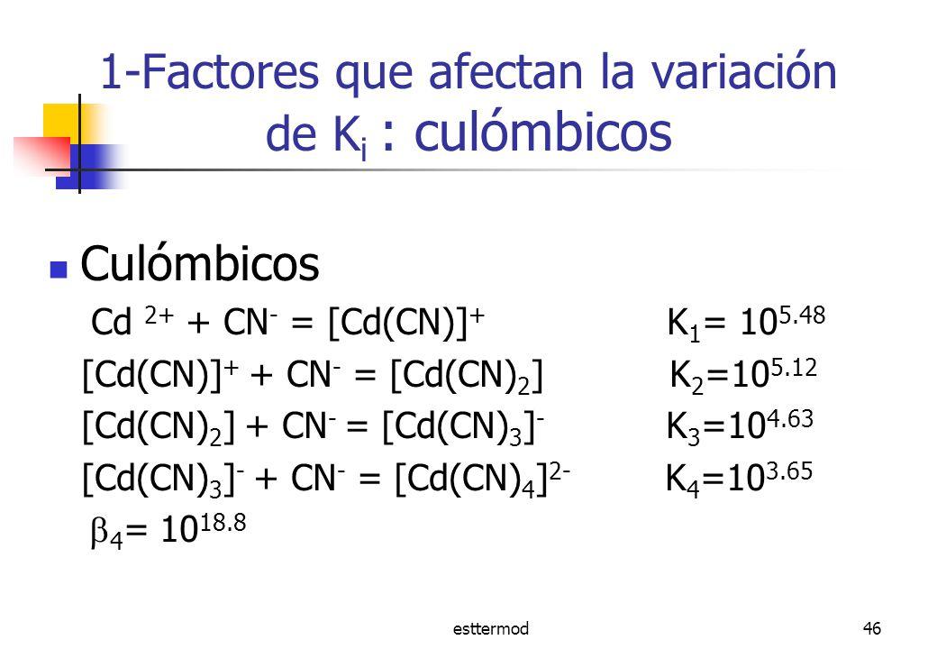 1-Factores que afectan la variación de Ki : culómbicos