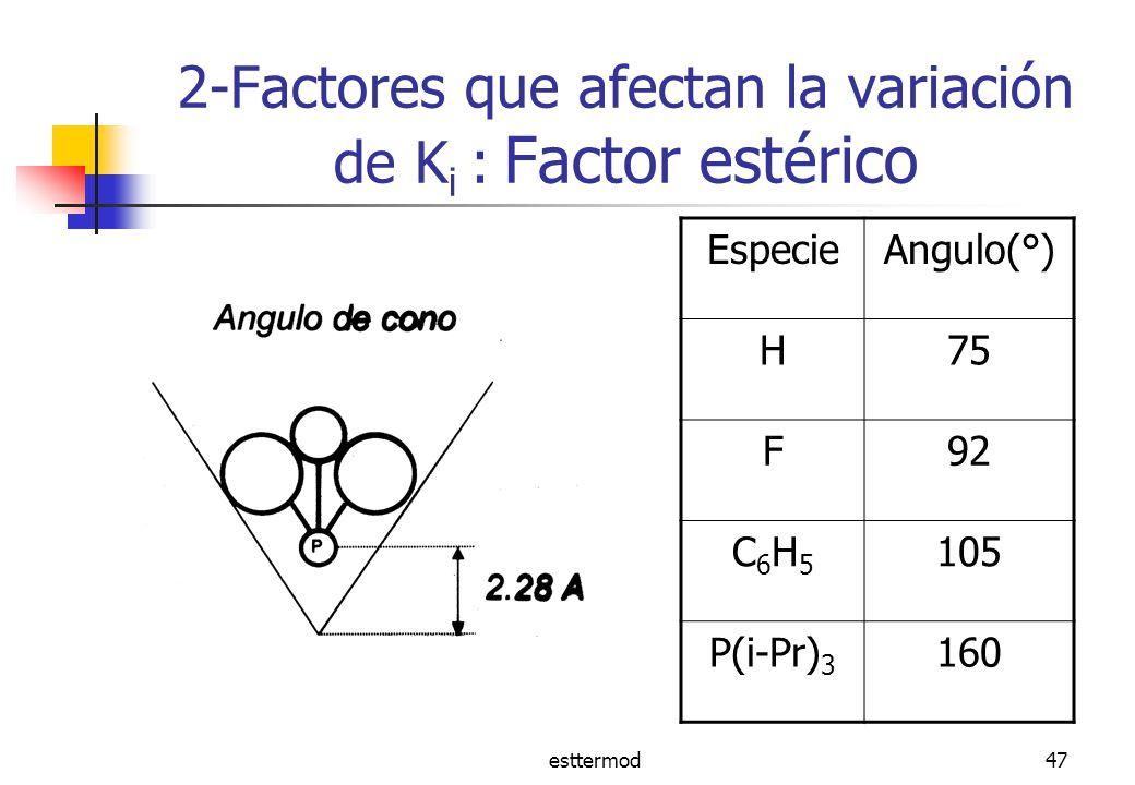 2-Factores que afectan la variación de Ki : Factor estérico
