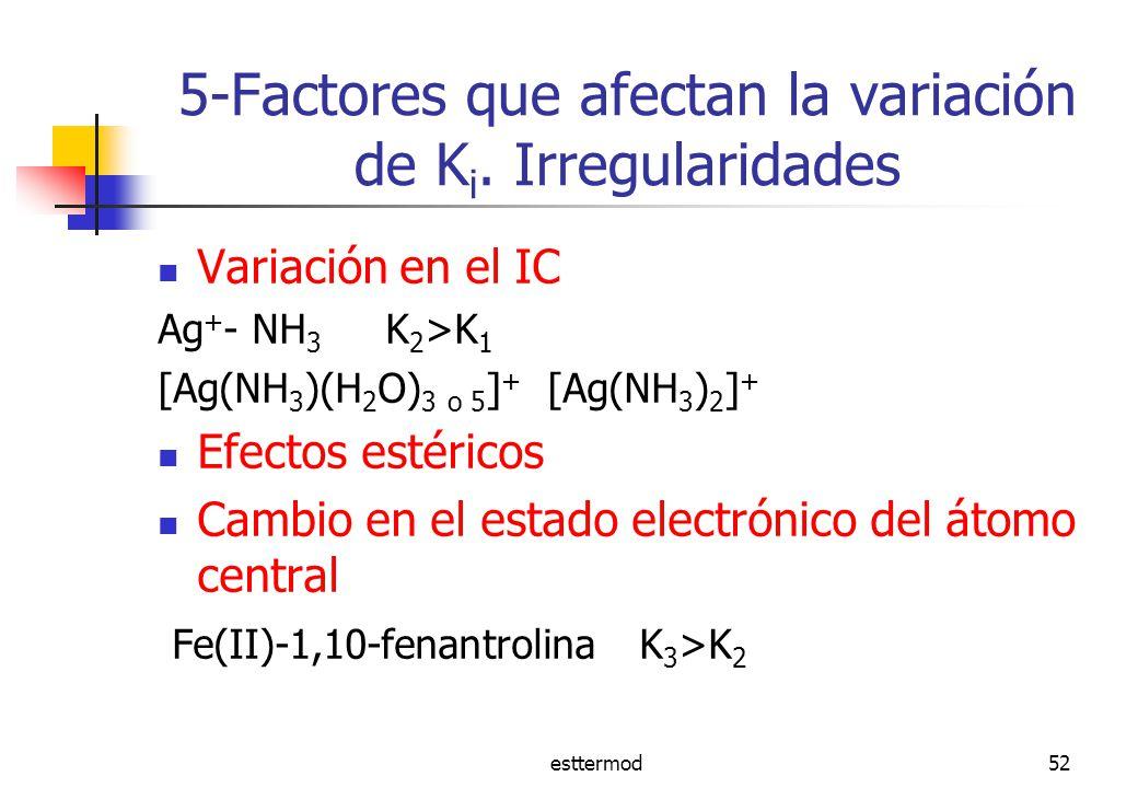 5-Factores que afectan la variación de Ki. Irregularidades