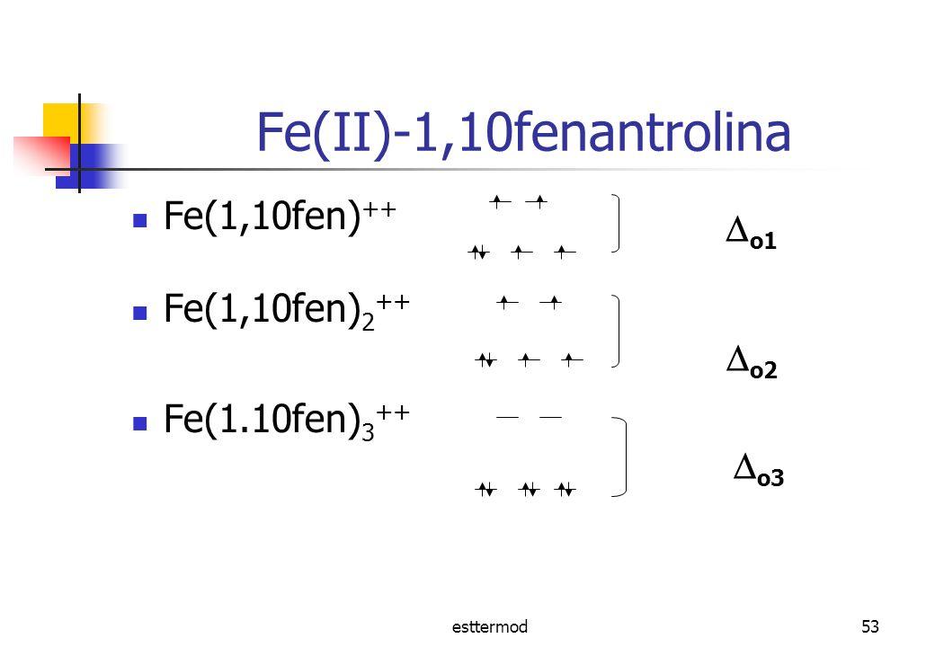 Fe(II)-1,10fenantrolina Fe(1,10fen)++ o1 Fe(1,10fen)2++