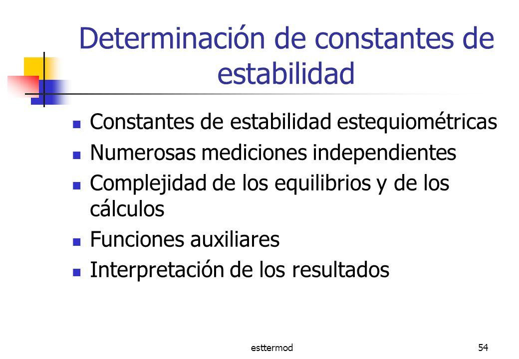 Determinación de constantes de estabilidad