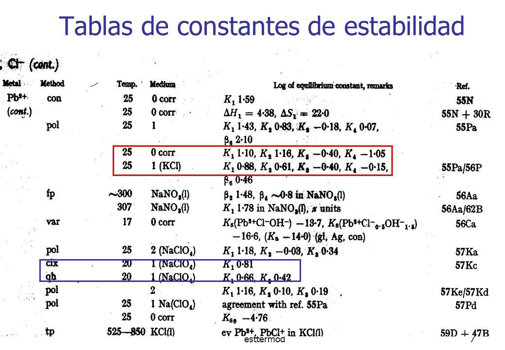 Tablas de constantes de estabilidad