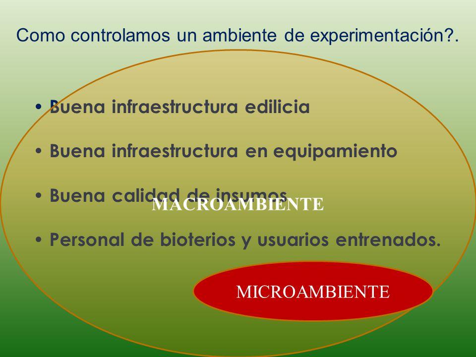 Como controlamos un ambiente de experimentación .