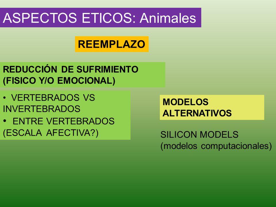 ASPECTOS ETICOS: Animales