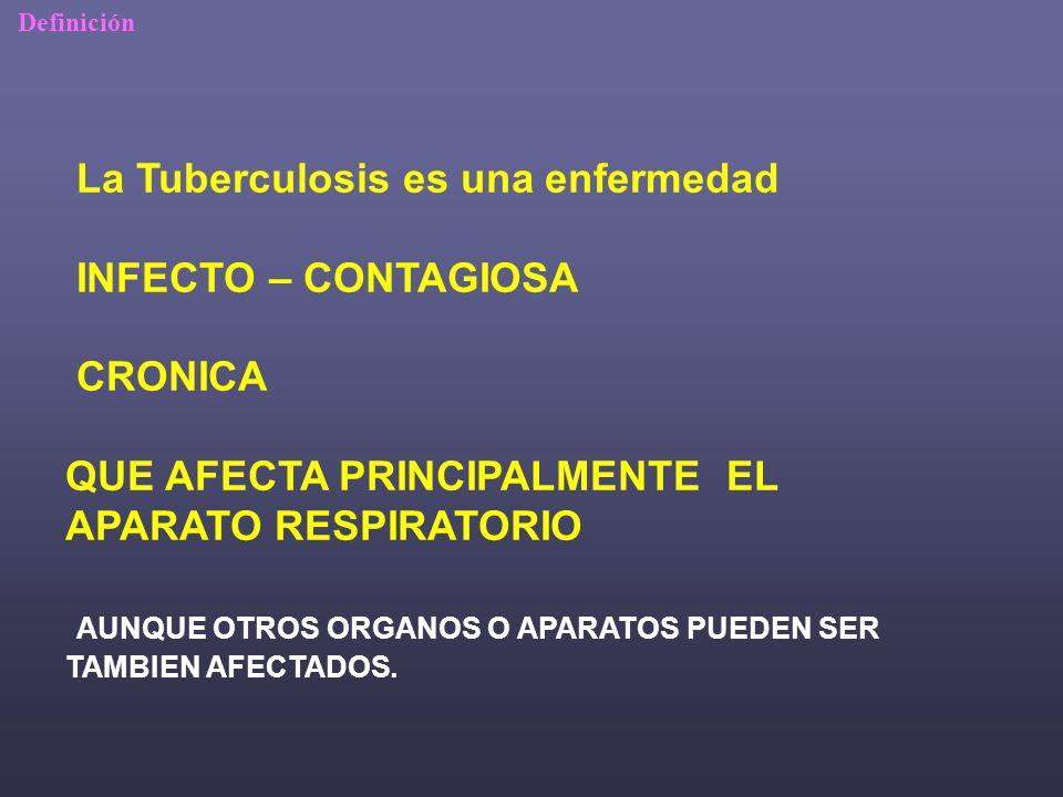 La Tuberculosis es una enfermedad INFECTO – CONTAGIOSA CRONICA
