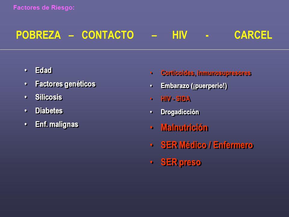 Factores de Riesgo: POBREZA – CONTACTO – HIV - CARCEL