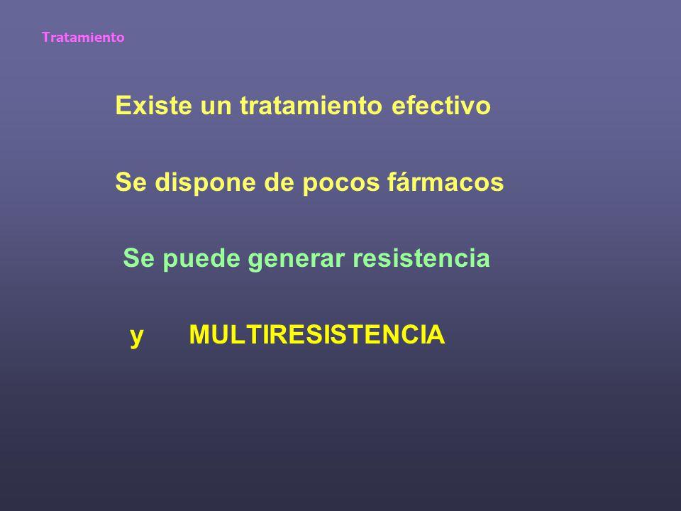 Se dispone de pocos fármacos Se puede generar resistencia
