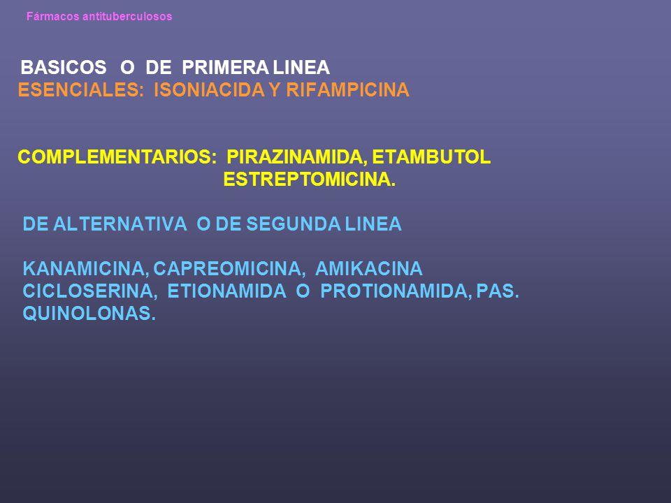 Fármacos antituberculosos BASICOS O DE PRIMERA LINEA