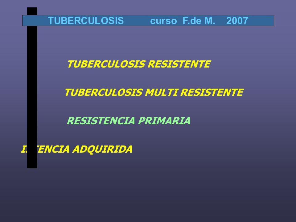 TUBERCULOSIS curso F.de M. 2007