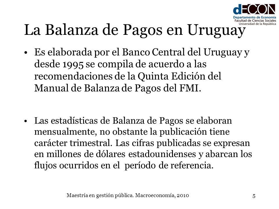 La Balanza de Pagos en Uruguay