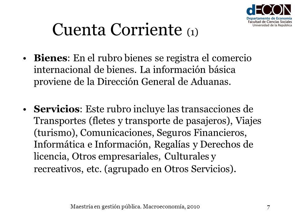 Maestría en gestión pública. Macroeconomía, 2010