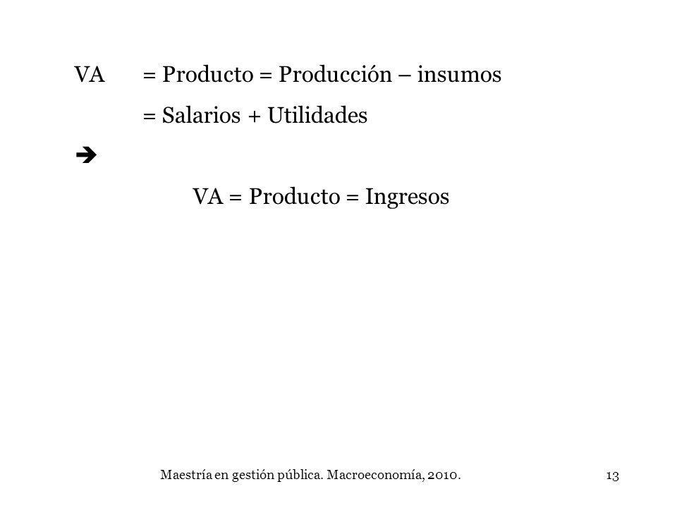 VA = Producto = Producción – insumos = Salarios + Utilidades 