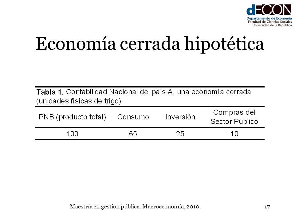Economía cerrada hipotética