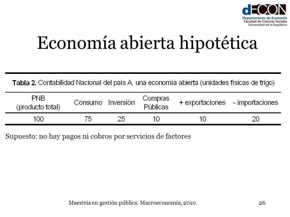 Economía abierta hipotética