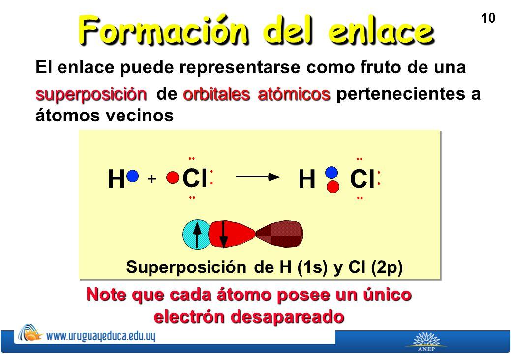 Note que cada átomo posee un único electrón desapareado