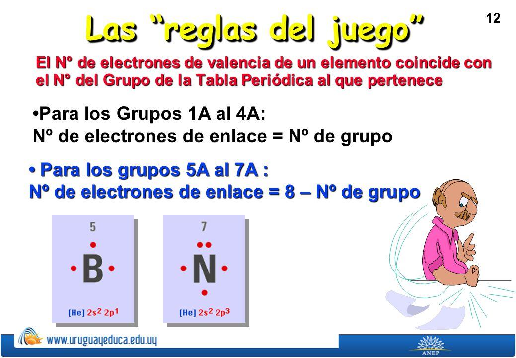 Las reglas del juego •Para los Grupos 1A al 4A: