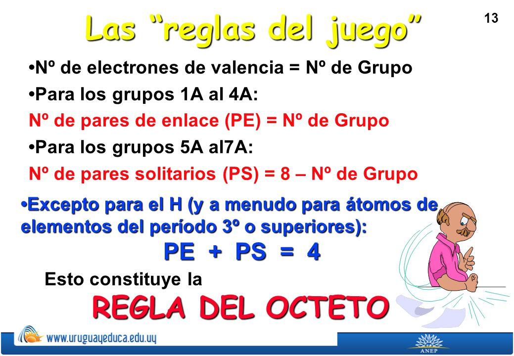 Las reglas del juego •Nº de electrones de valencia = Nº de Grupo