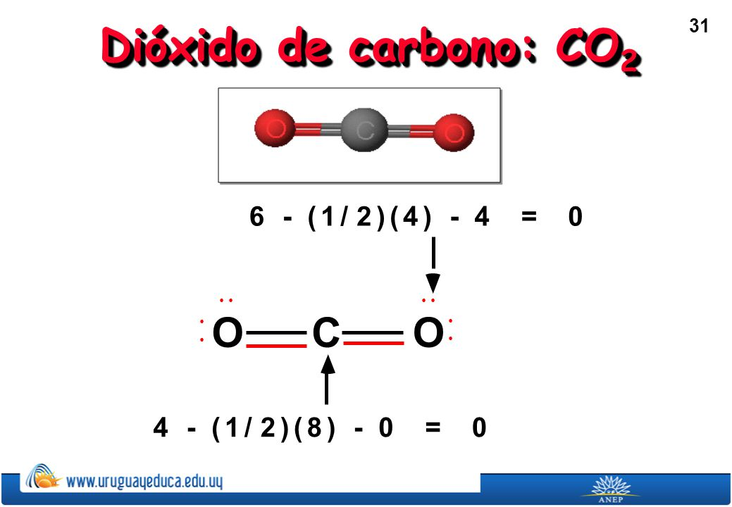 Dióxido de carbono: CO2 6 - ( 1 / 2 ) 4 = • O C 4 - ( 1 / 2 ) 8 =