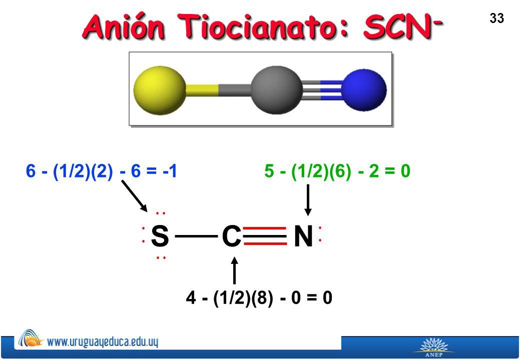 Anión Tiocianato: SCN-