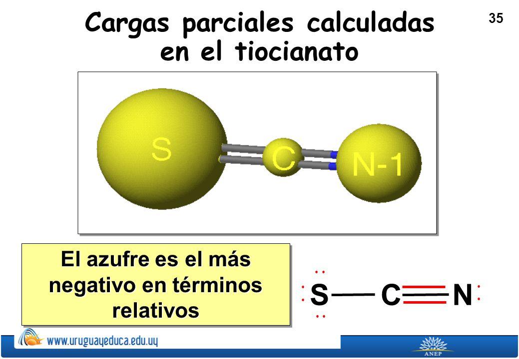 Cargas parciales calculadas en el tiocianato
